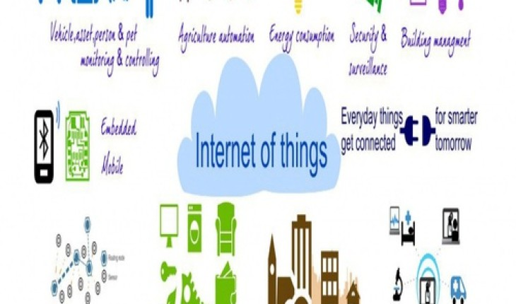 Future of Internet of things