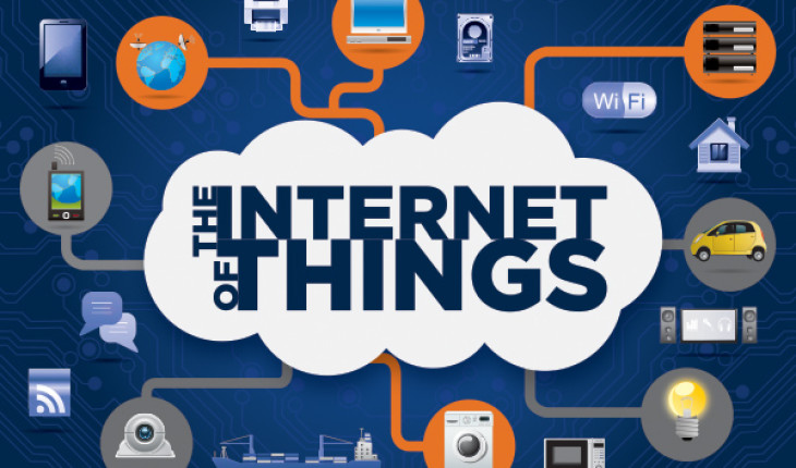 Internet of things Wearable Tech Companies