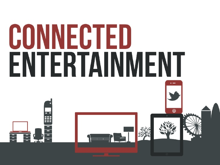 Internet of Things in Connected Entertainment: IoT in Entertainment Industry