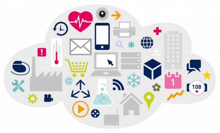 IoT technology adoption for business