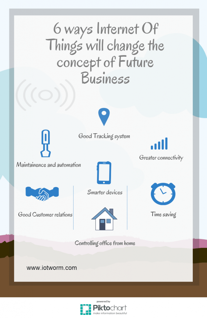 How Internet of Things (IoT) increases business productivity infograph