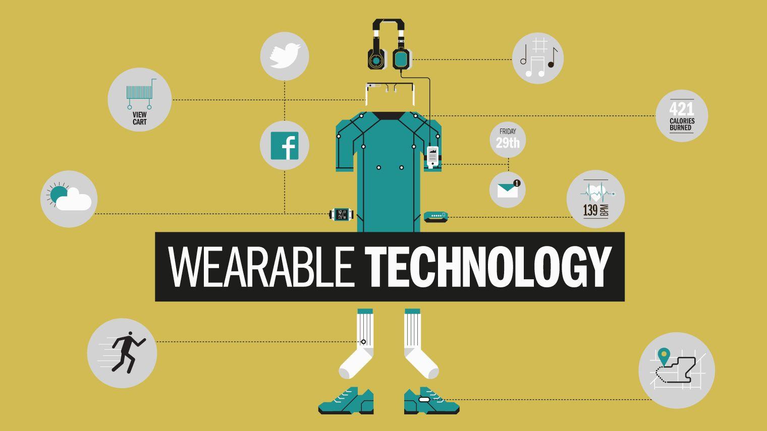 Wearable IoT technology dress