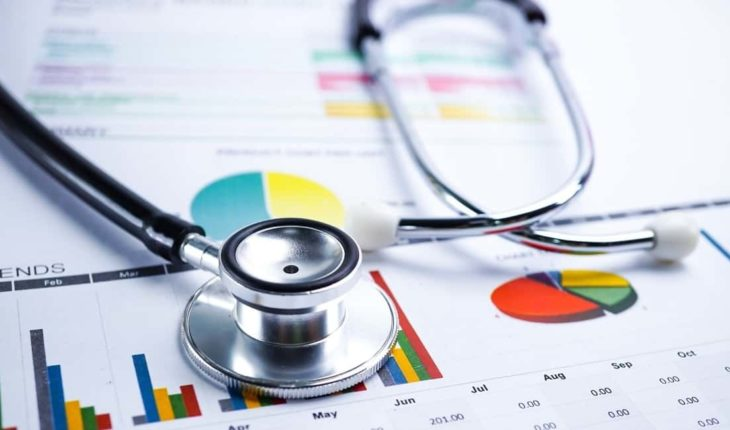 Why is Healthcare Market Research Critical to the Industry?